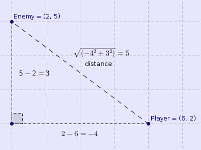 Distance Formula 2